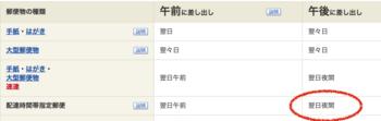 郵便配達日数.png