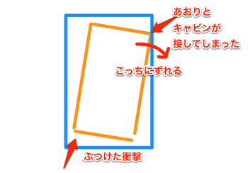 真上からの図.png